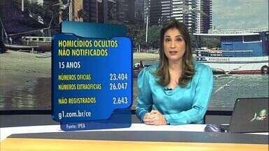 Ceará teve mais de 2,6 mil homicídios ocultos em 15 anos - Dados foram levantados pelo Ipea.