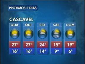Quarta-feira será ensolarada no Paraná - A partir de sábado tem mudança prevista nas temperaturas.