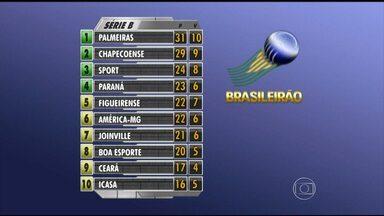 Palmeiras lidera tabela da Série B - Já o lanterna é o ABC.