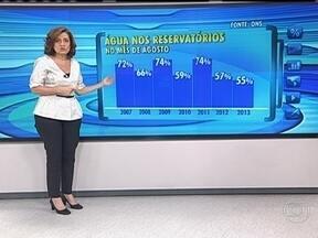 Governo decide ligar usinas termoelétricas no Nordeste - A medida é para reduzir o risco de novos apagões, como na última semana, que deixou nove estados às escuras. A comentarista de economia, Miriam Leitão, comenta a decisão.
