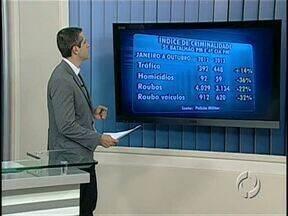 Levantamento mostra queda na criminalidade na região - Pela estatística divulgada pela Polícia Militar, os homicídios diminuiram 36%, mas tráfico de drogas continua crescendo em Londrina e outras cidades de abrangência do 5º Batalhão da PM