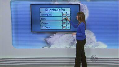Confira a previsão do tempo para São Carlos e região nesta quarta-feira (6) - Confira a previsão do tempo para São Carlos e região nesta quarta-feira (6).