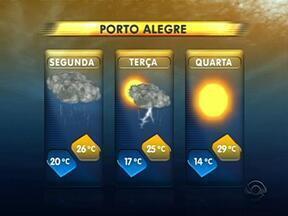 Previsão é de mais chuva no RS - Na quarta-feira, em Porto Alegre, deve voltar o tempo seco e a máxima será de 29ºC.