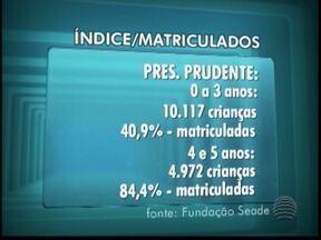 Pesquisa divulgada pela Fundação Seade mostra números de matrículas em creches - Das 39 mil crianças de 0 a 3 anos, apenas 14 mil estão matriculadas na região.