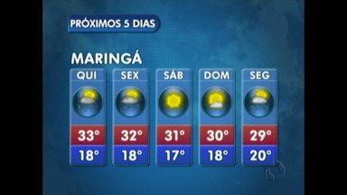 Tem previsão de chuva nessa quinta-feira na região de Maringá - O sol deve brilhar forte no sábado