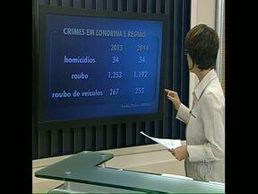 Polícia divulga balanço da criminalidade em Londrina - Nos três primeiros meses deste ano foram registrados 34 homicídios, número igual ao do ano passado. Os casos de roubo de veículos diminuíram um pouco.