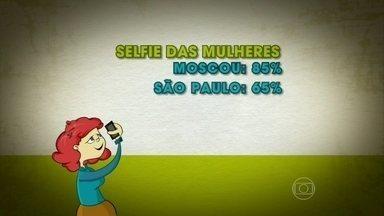 Pesquisa: mulheres são as rainhas dos selfies! - E o Brasil ganha no quesito sensualidade