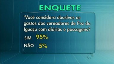 Internautas consideram abusivos os gastos dos vereadores de Foz com viagens - 95% dos participantes consideram abusivos os gastos dos vereadores com viagens em Foz do Iguaçu. Observatório Social fez levantamento dos gastos.