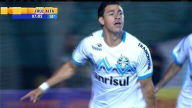 Esporte: Grêmio vence Figueirense fora de casa - Equipe gremista não marcava gol há quatro partidas.
