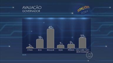 Governo Lyra Neto é 'regular' para 40% dos eleitores, aponta Ibope - Instituto entrevistou 1.204 eleitores entre os dias 26 e 28 de julho. Margem de erro é de três pontos percentuais, para mais ou para menos.