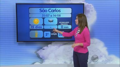 Confira a previsão tempo para a região de São Carlos nesta quinta-feira (31) - Confira a previsão tempo para a região de São Carlos nesta quinta-feira (31)
