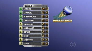 Veja como está a classificação da série A do Campeonato Brasileiro - Cruzeiro continua na liderança.