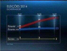 Divulgada 3ª pesquisa Ibope com as intenções de votos para o Governo de Minas e Senado - Nível de confiança é de 95%.
