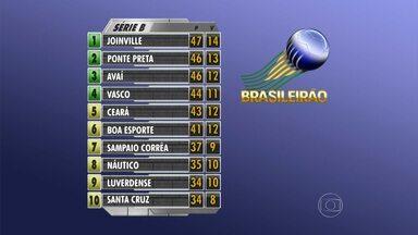 América-MG segue na lanterna da Série B do Campeonato Brasileiro - O Boa Esporte ficou a três pontos do G-4.