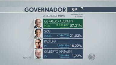 Geraldo Alckmin (PSDB) vence com larga vantagem em todo o estado - O candidato liderou as pesquisas de intenções de voto ao longo de toda a campanha eleitoral e confirmou as previsões. Hortolândia (SP), foi a única cidade de São Paulo onde o governador reeleito perdeu as eleições neste domingo (5).