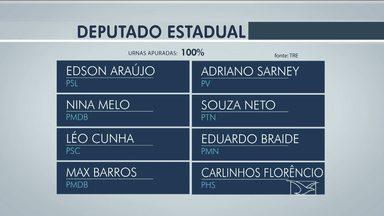 Veja quem são os candidatos eleitos para deputado estadual - Confira a lista.