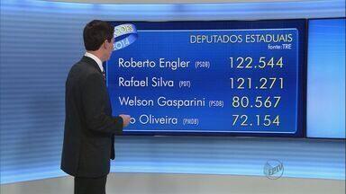 Veja deputados federais e estaduais eleitos na região de Ribeirão Preto - Tribunal Regional Eleitoral divulga candidatos que representarão eleitores.