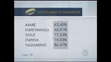 Confira os números da votação para governador na região de Itapetininga - No Estado de São Paulo, o governador Geraldo Alckmin (PSDB), foi reeleito com 57,31% dos votos válidos. Na região, ele foi o mais votado em todas as cidades.