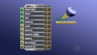 Veja como está a classificação da Série B do Campeonato Brasileiro - Ponte Preta está em primeiro.