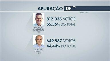 Rodrigo Rollemberg é eleito governador do DF - A contagem de votos no DF terminou às 18h29 de domingo (26). Mas às 17h37, com 93,51% das urnas apuradas, a eleição já estava definida. Rodrigo Rollemberg (PSB) teve 812 mil votos.