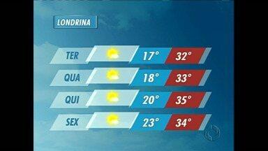 Semana será de sol em Londrina - As temperaturas na cidade devem passar dos 30 graus.