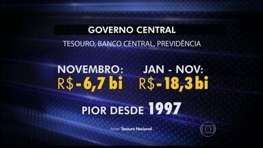Contas públicas fecham novembro com pior resultado do mês em 17 anos - Tesouro, Banco Central e Previdência tiveram rombo de R$ 6,7 bilhões no mês. Resultado do setor público (estados, cidades e estatais) fechou no negativo.