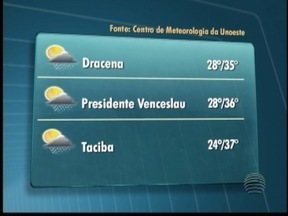 Termômetros podem marcar até 37 ºC no Oeste Paulista - Confira a previsão para as cidades da região de Pres. Prudente.