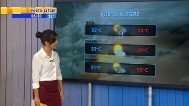 Tempo: calor segue e aumenta chance de chuva - Veja como amanhece a terça-feira em todo o RS.