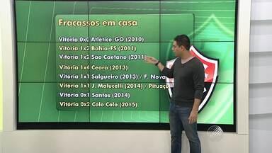 Darino Sena comenta Vitória 2 x 2 Ceará - Confira.