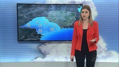 Confira a previsão do tempo em Ribeirão Preto e região - Nuvens mais carregadas podem trazer chuva no domingo (10) das mães.