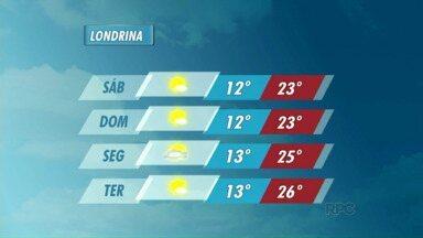 Massa de ar seco mantém tempo ensolarado - A previsão é de sol e manhãs geladas para os próximos dias.