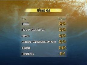 Tempo: ar seco predomina no estado nesta terça-feira (4) - Tempo: ar seco predomina no estado nesta terça-feira (4)
