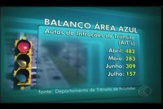 Número de infrações em Ituiutaba reduz após implantação da Área Azul - Departamento de Trânsito apresentou balanço dos últimos quatro meses. Mais de mil vagas entre carros e motos são oferecidas no rotativo.