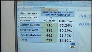 """Saúde é o tema mais votado no terceiro dia do projeto 'O Bairro Ideal' - O Projeto """"O Bairro Ideal"""", uma iniciativa da TV TEM, termina nesta quinta-feira (20), em Marília (SP). Os moradores do bairro Santa Antonieta estão votando nos principais problemas encontrados entre os temas: agência bancária, saúde, ruas esburacadas e esporte e lazer. Nesta quarta-feira (19), o item saúde foi o mais votado, com 34,63 % dos votos."""