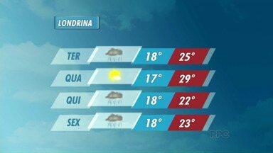 Previsão de chuva pra Londrina - O sol pode aparecer na quarta-feira.