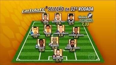 Confira a seleção da 32ª rodada do Cartola - Goleiro Weverton fez 22,70 pontos.