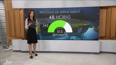 Saiba os próximos passos do processo de impeachment da presidente Dilma - Para dar início ao processo, presidente da Câmara, Eduardo Cunha, deve formar uma comissão especial com um número de deputados proporcional ao tamanho de cada bancada.