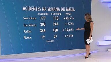 Número de mortes aumenta na semana do Natal nas estradas federais que cortam Minas - Segundo a PRF, número de feridos também cresceu no estado.