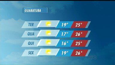 Semana começa com sol em Curitiba e litoral - Confira a previsão do tempo para os próximos dias: não há previsão de chuva.