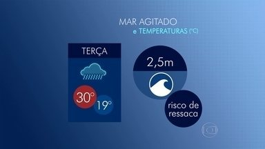 Rio deve ter dia chuvoso nesta terça-feira (19) - Áreas de instabilidade ganham força e pode até chover forte em alguns momentos do dia. A temperatura varia entre 19 e 30 graus.