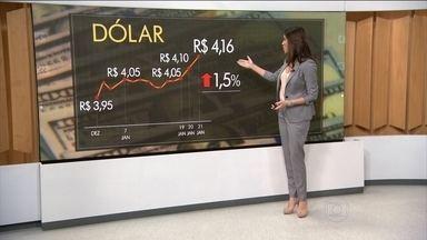 Dólar atinge a maior cotação da Era do Real - A decisão do Banco Central de manter os juros trouxe incerteza e desconfiança sobre o controle da inflação.Em janeiro, a moeda americana já subiu 5,5%. Em 12 meses, já acumula uma alta de 60,4%.