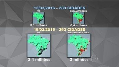 Acompanhe os números das manifestações em todo Brasil - Em números levantados pelo G1, os protestos aconteceram em todos os estados do Brasil. Foi a maior manifestação contra o governo Dilma, o PT e o ex- presidente Lula.