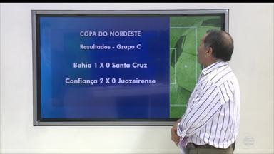 Copa do Nordeste dos piauienses: classificação, gols e resultado da última rodada - Copa do Nordeste dos piauienses: classificação, gols e resultado da última rodada