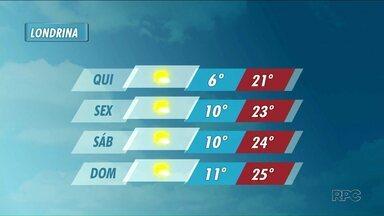 Frente fria faz temperaturas despencarem em Londrina - No fim de semana os termômetros passaram fácil dos 30 graus. Nesta quarta-feira, as temperaturas mínimas chegaram a 8 graus na cidade.
