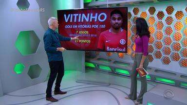 Maurício Saraiva comenta boa fase do Internacional no Brasileirão - Time gaúcho é líder do campeonato.