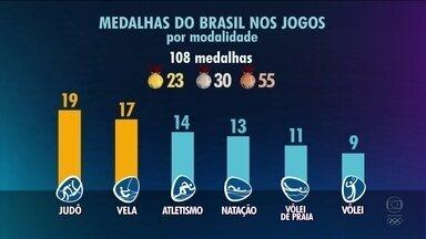 Judô e Vela disputam o topo do ranking dos esportes brasileiros mais medalhistas - Vela já trouxe 19 medalhas, Judô, 17