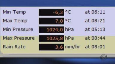 Monte Verde registra -3,1° C na madrugada mais fria do ano em MG - Monte Verde registra -3,1° C na madrugada mais fria do ano em MG