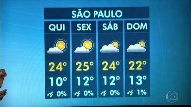 Madrugada em São Paulo pode ter 10 graus de temperatura - As máximas ficam acima dos 20 graus de quinta-feira (16) até domingo (19). Tempo firme em todo o estado e entre o norte e noroeste tem previsão de secura