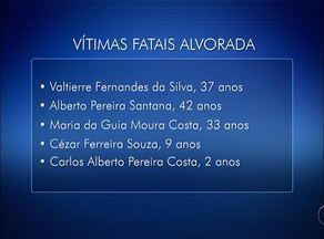 Polícia Civil divulga nome das cinco pessoas mortas em acidente no sul do Tocantins - Polícia Civil divulga nome das cinco pessoas mortas em acidente no sul do Tocantins