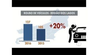 Número de roubo de veículos aumenta no interior do Rio - Região dos Lagos lidera o ranking no interior.